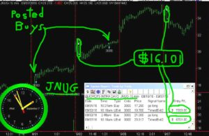 JNUG-11-300x196 Wednesday September 7, 2016, Today Stock Market