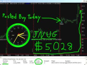JNUG-12-300x225 Wednesday September 21, 2016, Today Stock Market