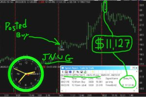 JNUG-13-300x199 Thursday September 22, 2016, Today Stock Market