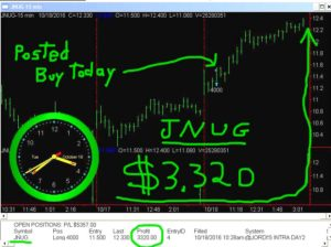 JNUG-14-300x224 Tuesday October 18, 2016, Today Stock Market