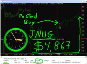 JNUG-4-300x222 Tuesday July 26, 2016, Today Stock Market