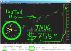 JNUG-5-300x219 Wednesday July 27, 2016, Today Stock Trading