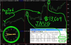 JNUG-6-300x194 Thursday July 28, 2016, Today Stock Market