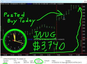 JNUG-7-300x221 Friday July 29, 2016, Today Stock Market