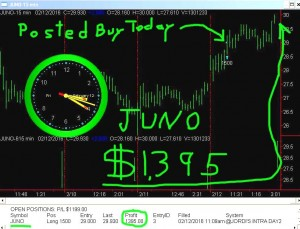 JUNO-1-300x229 Friday February 12, 2016, Today Stock Market