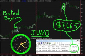 JUNO-3-300x197 Wednesday February 17, 2016, Today Stock Market