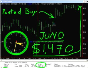 JUNO-300x233 Thursday September 10, 2015, Today Stock Market