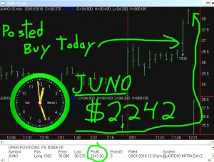 JUNO-4-300x228 Tuesday March 1, 2016, Today Stock Market