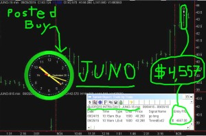 JUNO1-300x198 Friday September 25, 2015, Today Stock Market