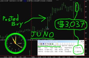 JUNO2-300x198 Wednesday October 7, 2015, Today Stock Market