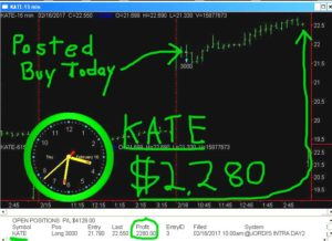 KATE-1-300x218 Thursday February 16, 2017, Today Stock Market