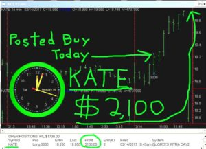 KATE-300x217 Tuesday February 14, 2017, Today Stock Market