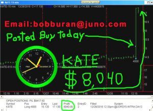 KATE-copy-300x217 Wednesday December 28, 2016, Today Stock Market