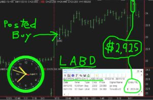 LABD-1-300x197 Friday August 12, 2016, Today Stock Market
