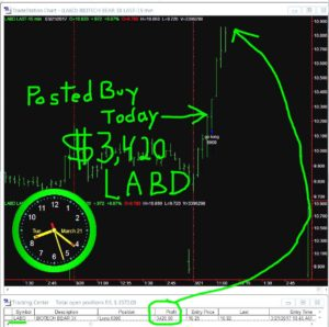 LABD-4-300x298 Tuesday March 21, 2017, Today Stock Market