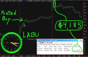 LABU-7-300x197 Thursday July 21, 2016, Today Stock Market