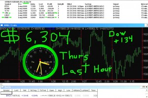 LAST-HOUR-1-300x199 Thursday January 28, 2016, Today Stock Market