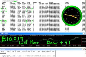 LAST-HOUR-17-300x199 Tuesday November 15 2016, Today Stock Market
