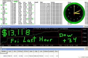 LAST-HOUR-8-300x198 Friday July 1, 2016, Today Stock Market