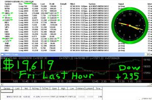 LAST-HOUR-9-300x199 Friday July 8, 2016, Today Stock Market