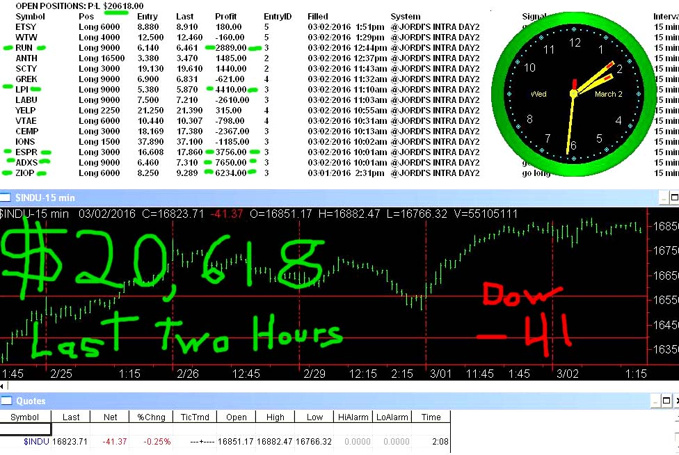 Forex stock market after hours