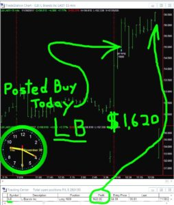 LB-1-254x300 Thursday November 30, 2017, Today Stock market