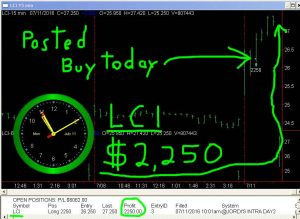 LCI-2-300x219 Monday July 11, 2016, Today Stock Market