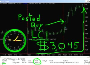 LCI-300x216 Wednesday October 28, 2015, Today Stock Market