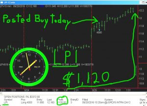 LPI-4-300x217 Wednesday May 25, 2016, Today Stock Market