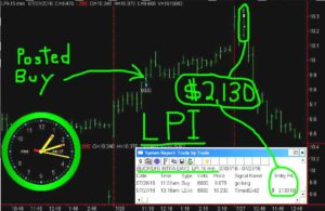 LPI-5-300x195 Wednesday July 27, 2016, Today Stock Trading