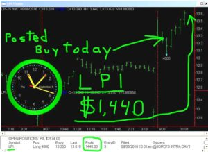 LPI-6-300x219 Thursday September 8, 2016, Today Stock Market