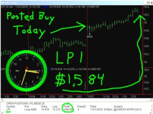 LPI-8-300x224 Monday November 21, 2016, Today Stock Market