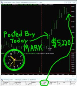 MARK-269x300 Friday December 8, 2017, Today Stock Market
