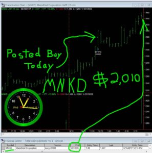MNKD-1-297x300 Wednesday August 16, 2017, Today Stock Market