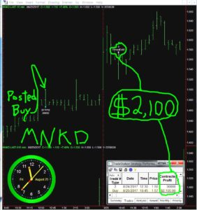 MNKD-2-282x300 Friday August 25, 2017, Today Stock Market