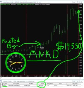 MNKD-3-287x300 Thursday August 31, 2017, Today Stock Market