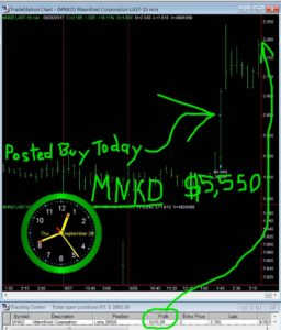 MNKD-4-256x300 Thursday September 28, 2017, Today Stock Market