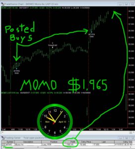 MOMO-1-272x300 Monday April 10, 2017, Today Stock Market