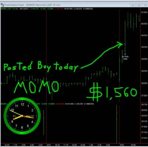 MOMO-2-300x297 Friday May 12, 2017, Today Stock Market