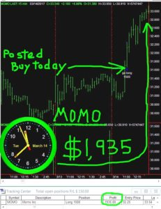 MOMO-231x300 Tuesday March 14, 2017, Today Stock Market