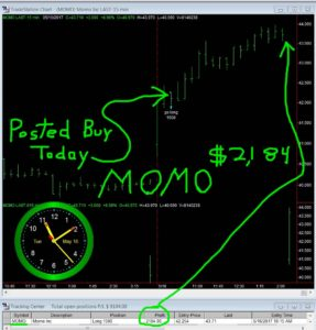 MOMO-3-287x300 Tuesday May 16, 2017, Today Stock Market