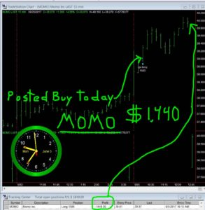 MOMO-4-293x300 Monday June 5, 2017, Today Stock Market