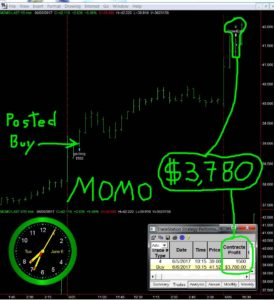 MOMO-5-274x300 Tuesday June 6, 2017, Today Stock Market