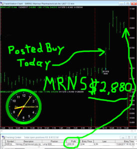 MRNS-2-275x300 Friday November 24, 2017, Today Stock Market
