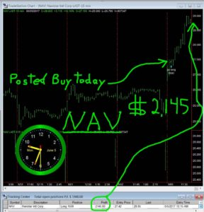 NAV-11-288x300 Monday June 5, 2017, Today Stock Market