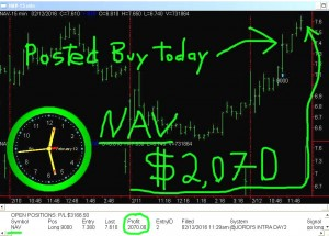 NAV-300x215 Friday February 12, 2016, Today Stock Market
