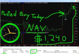 NAV-4-300x207 Tuesday May 31, 2016, Today Stock Market