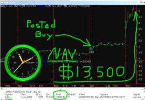 NAV-5-300x208 Tuesday June 7, 2016, Today Stock Market