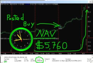 NAV-7-300x203 Wednesday September 21, 2016, Today Stock Market
