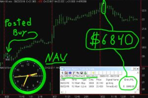 NAV-8-300x198 Thursday September 22, 2016, Today Stock Market